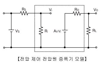 전압 제어 전압원 증폭기 모델