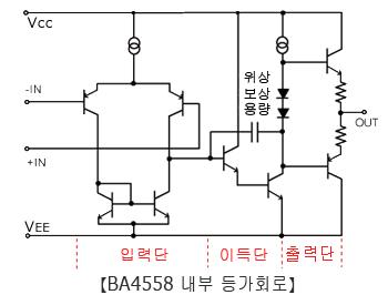 BA4558 내부 등가회로